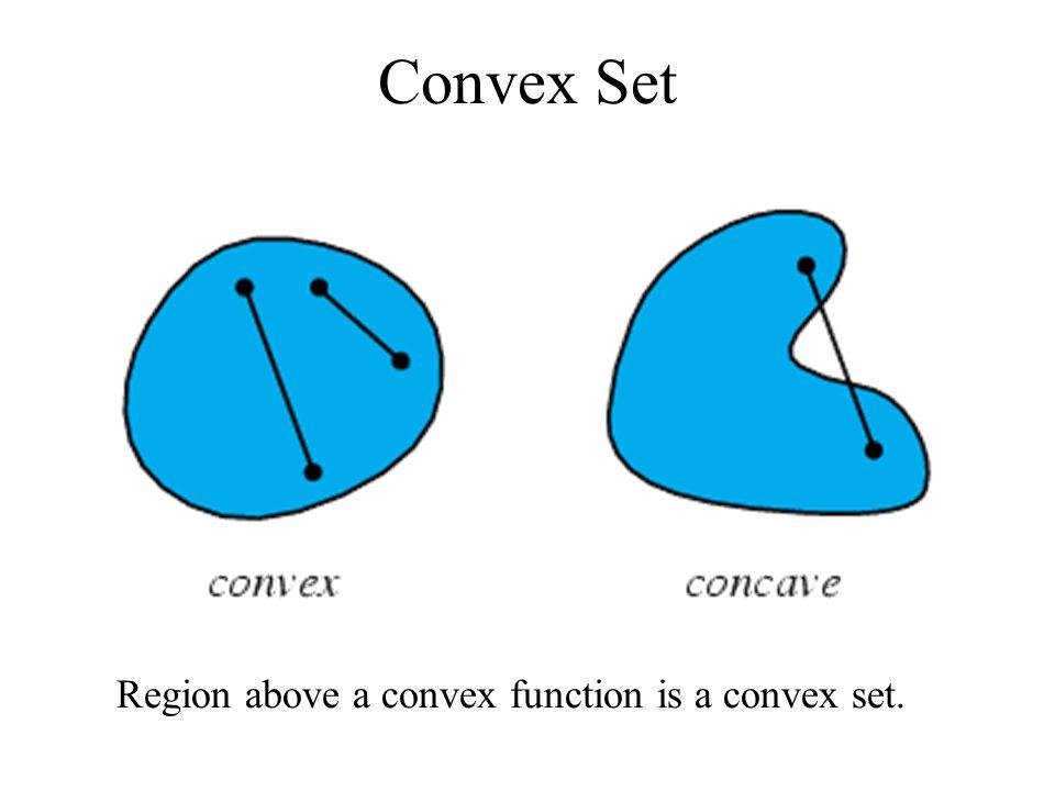 Convex Set Region above a convex function is a convex set.