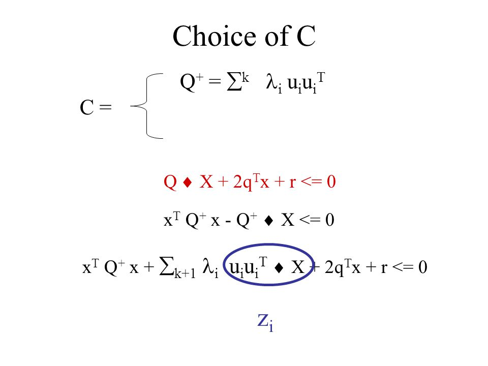Choice of C C = Q + = k i u i u i T Q X + 2q T x + r <= 0 x T Q + x - Q + X <= 0 x T Q + x + k+1 i u i u i T X + 2q T x + r <= 0 zizi