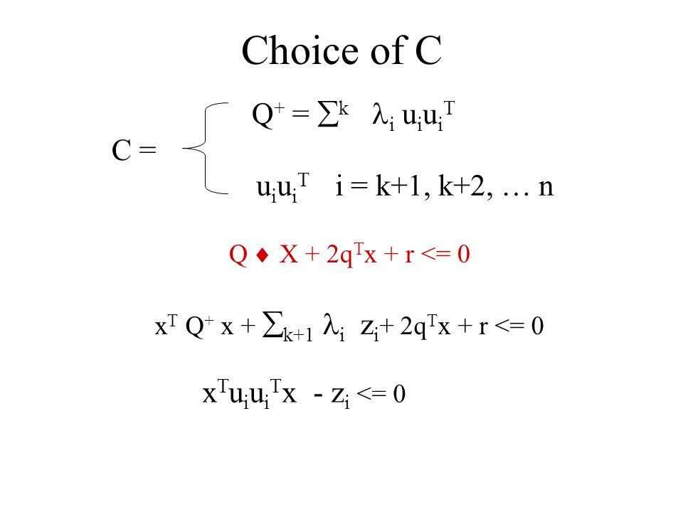 Choice of C C = Q + = k i u i u i T x T Q + x + k+1 i z i + 2q T x + r <= 0 u i u i T i = k+1, k+2, … n x T u i u i T x - z i <= 0 Q X + 2q T x + r <= 0