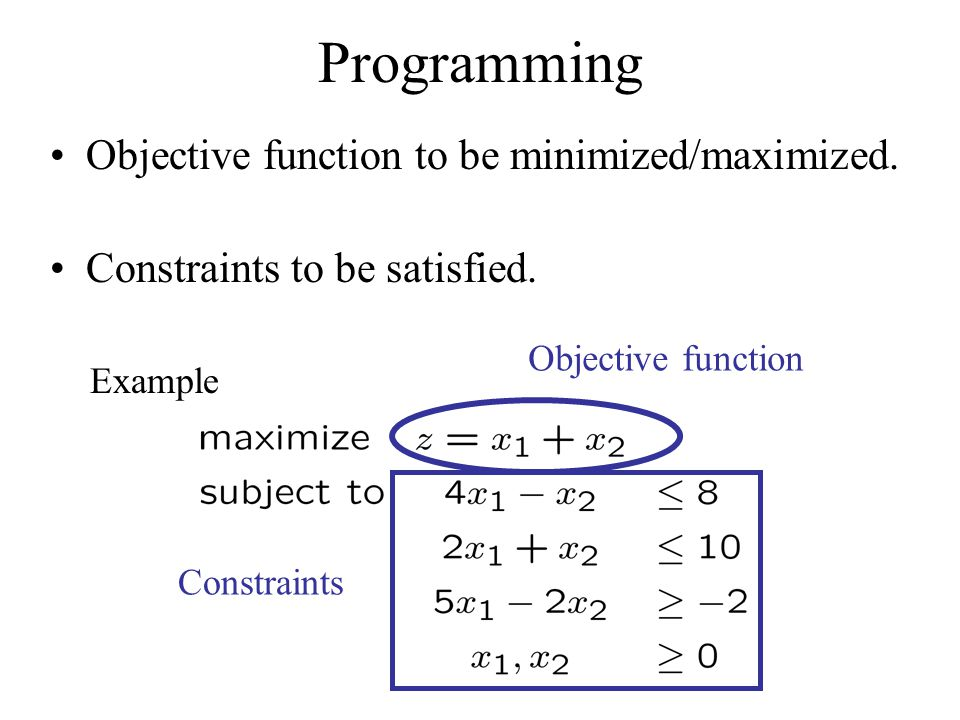 Programming Objective function to be minimized/maximized. Constraints to be satisfied. Example Objective function Constraints