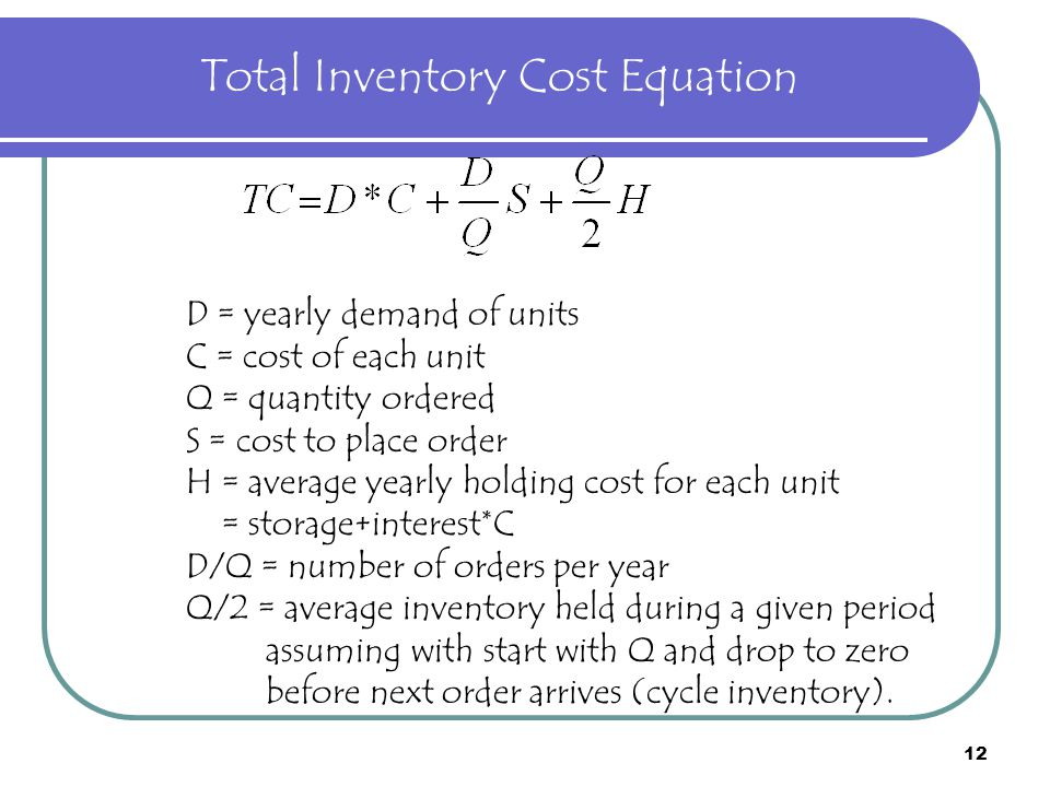 12 D = yearly demand of units C = cost of each unit Q = quantity ordered S = cost to place order H = average yearly holding cost for each unit = stora