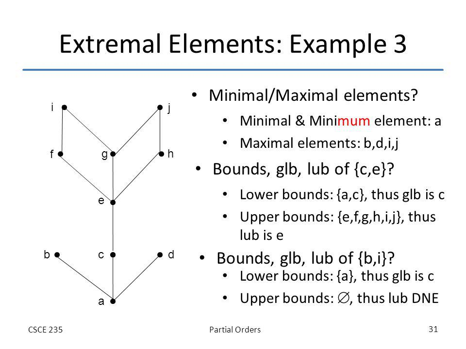 Partial OrdersCSCE 235 31 Extremal Elements: Example 3 Minimal/Maximal elements? a bd gh i f e c j Bounds, glb, lub of {c,e}? Bounds, glb, lub of {b,i