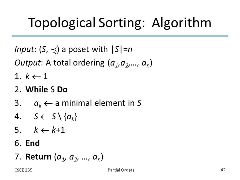Partial OrdersCSCE 235 42 Topological Sorting: Algorithm Input: (S, ) a poset with |S|=n Output: A total ordering (a 1,a 2,…, a n ) 1.