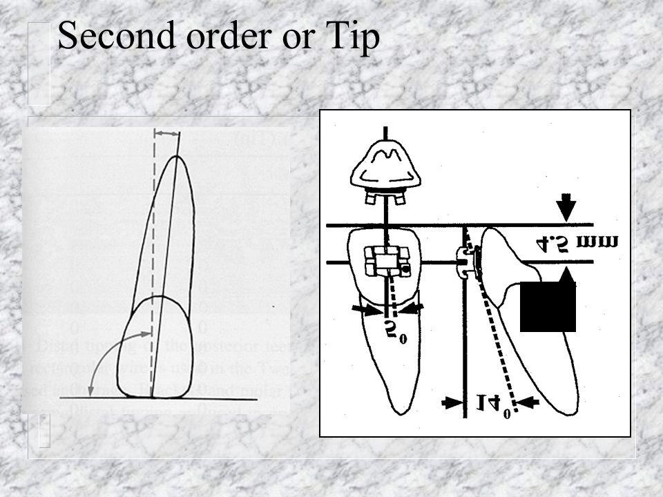 Second order or Tip 4