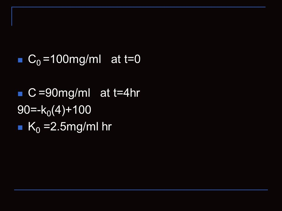 C 0 =100mg/ml at t=0 C =90mg/ml at t=4hr 90=-k 0 (4)+100 K 0 =2.5mg/ml hr