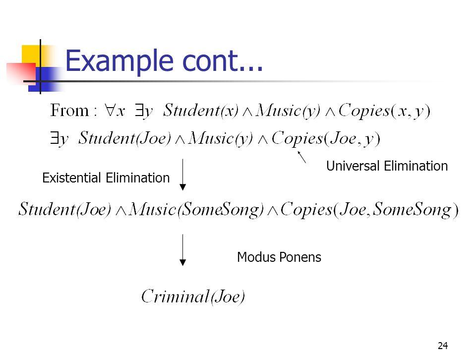 24 Example cont... Universal Elimination Existential Elimination Modus Ponens