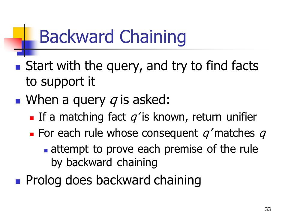 33 Backward Chaining Start with the query, and try to find facts to support it When a query q is asked: If a matching fact q is known, return unifier