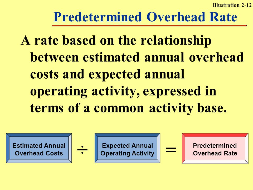 Predetermined Overhead Rate A rate based on the relationship between estimated annual overhead costs and expected annual operating activity, expressed