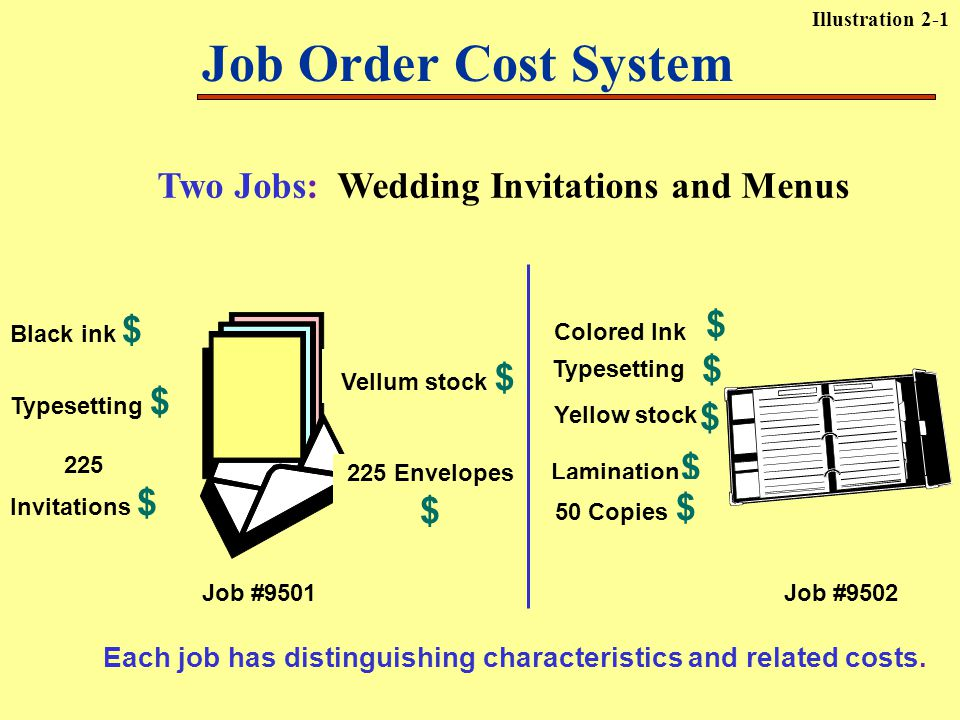 Job Order Cost System Two Jobs: Wedding Invitations and Menus Each job has distinguishing characteristics and related costs. Job #9501 Black ink $ Typ