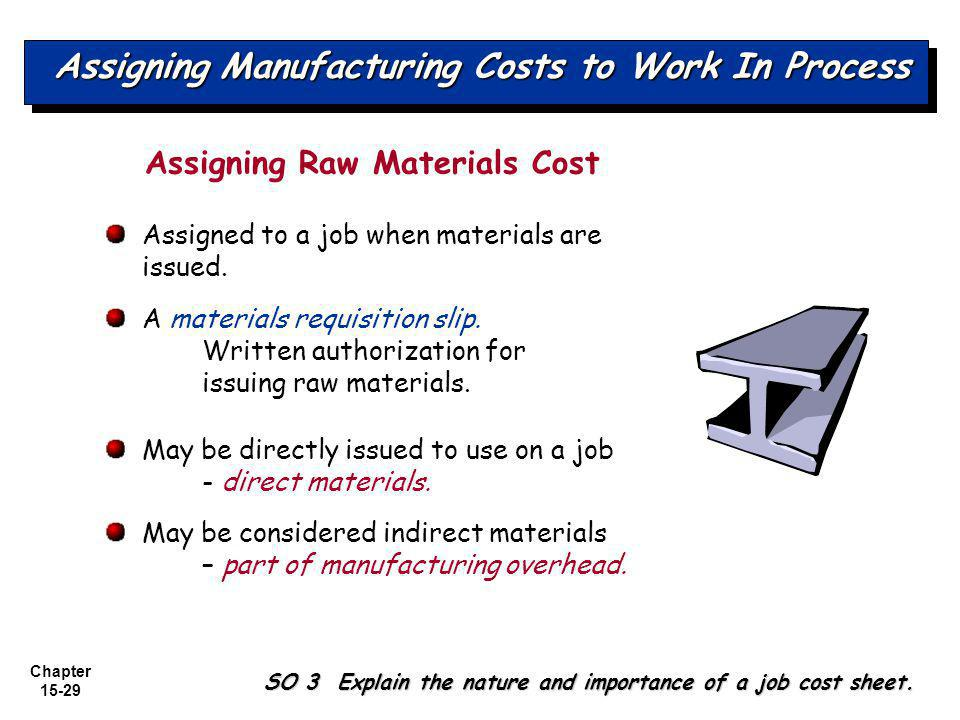 Chapter 15-29 Assigning Manufacturing Costs to Work In Process Assigning Raw Materials Cost Assigned to a job when materials are issued.
