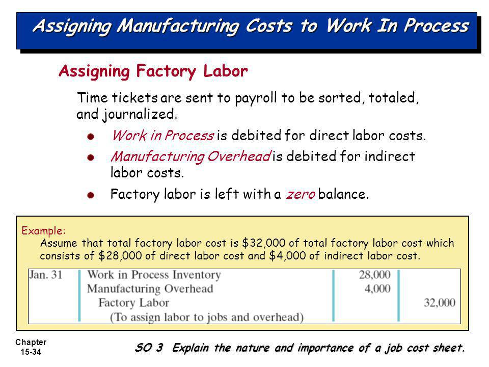 Chapter 15-34 Assigning Manufacturing Costs to Work In Process Assigning Factory Labor Time tickets are sent to payroll to be sorted, totaled, and journalized.