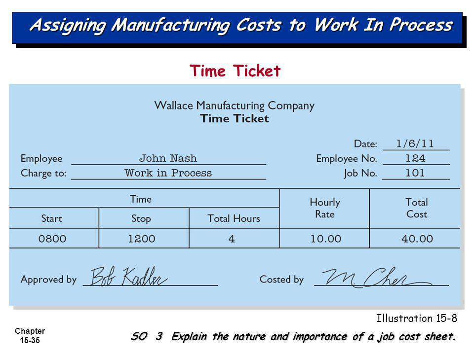 Chapter 15-35 Assigning Manufacturing Costs to Work In Process Time Ticket SO 3 Explain the nature and importance of a job cost sheet.
