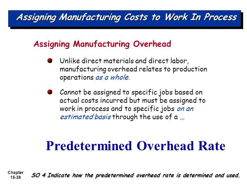 Chapter 15-38 Assigning Manufacturing Costs to Work In Process Assigning Manufacturing Overhead Unlike direct materials and direct labor, manufacturing overhead relates to production operations as a whole.