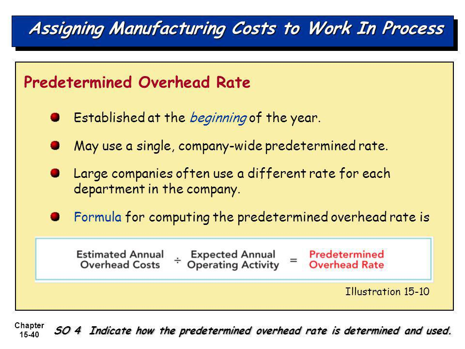 Chapter 15-40 Assigning Manufacturing Costs to Work In Process Predetermined Overhead Rate Established at the beginning of the year.