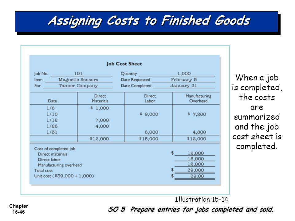 Chapter 15-46 Assigning Costs to Finished Goods SO 5 Prepare entries for jobs completed and sold.