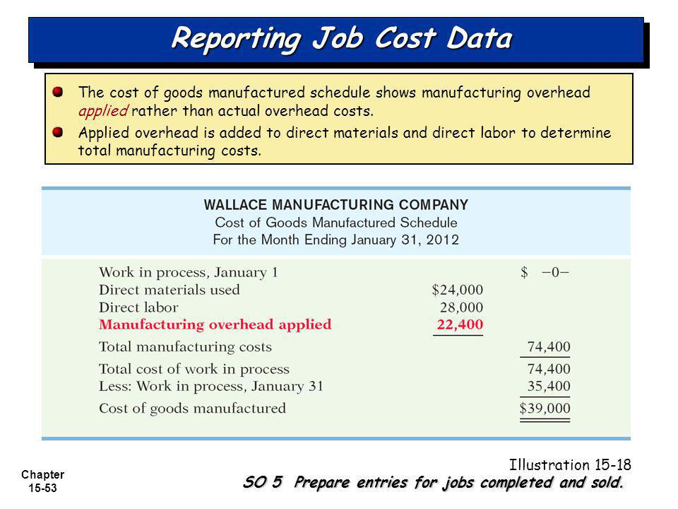 Chapter 15-53 Reporting Job Cost Data The cost of goods manufactured schedule shows manufacturing overhead applied rather than actual overhead costs.