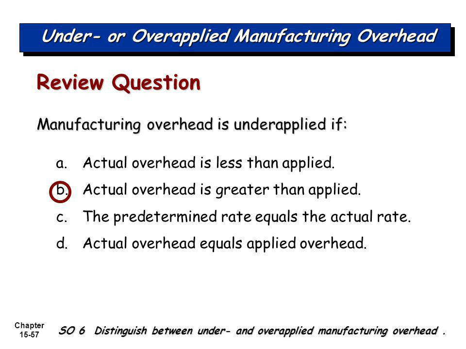 Chapter 15-57 Manufacturing overhead is underapplied if: a.Actual overhead is less than applied.