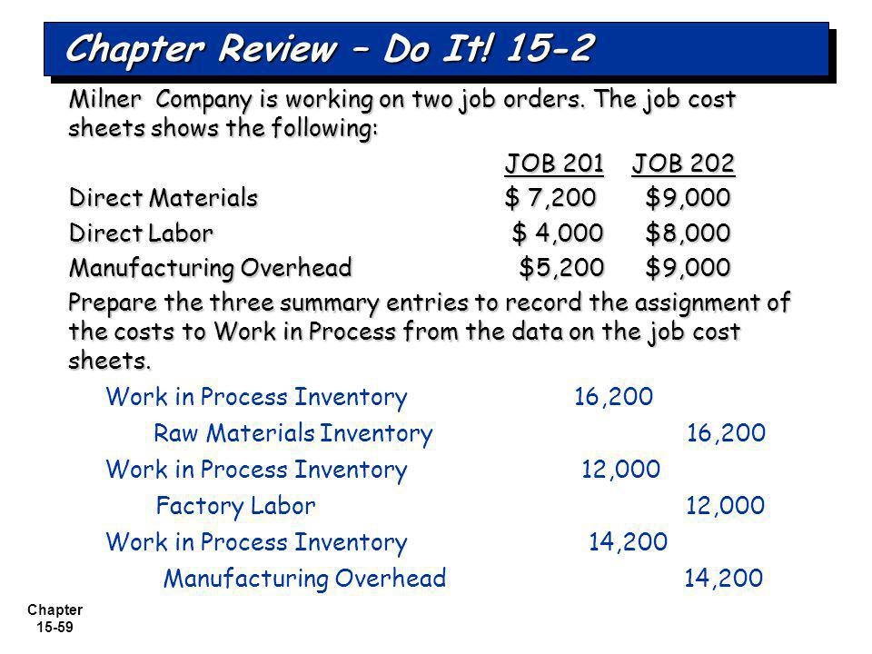 Chapter 15-59 Work in Process Inventory 16,200 Raw Materials Inventory 16,200 Work in Process Inventory 12,000 Factory Labor 12,000 Work in Process Inventory 14,200 Manufacturing Overhead 14,200 Milner Company is working on two job orders.