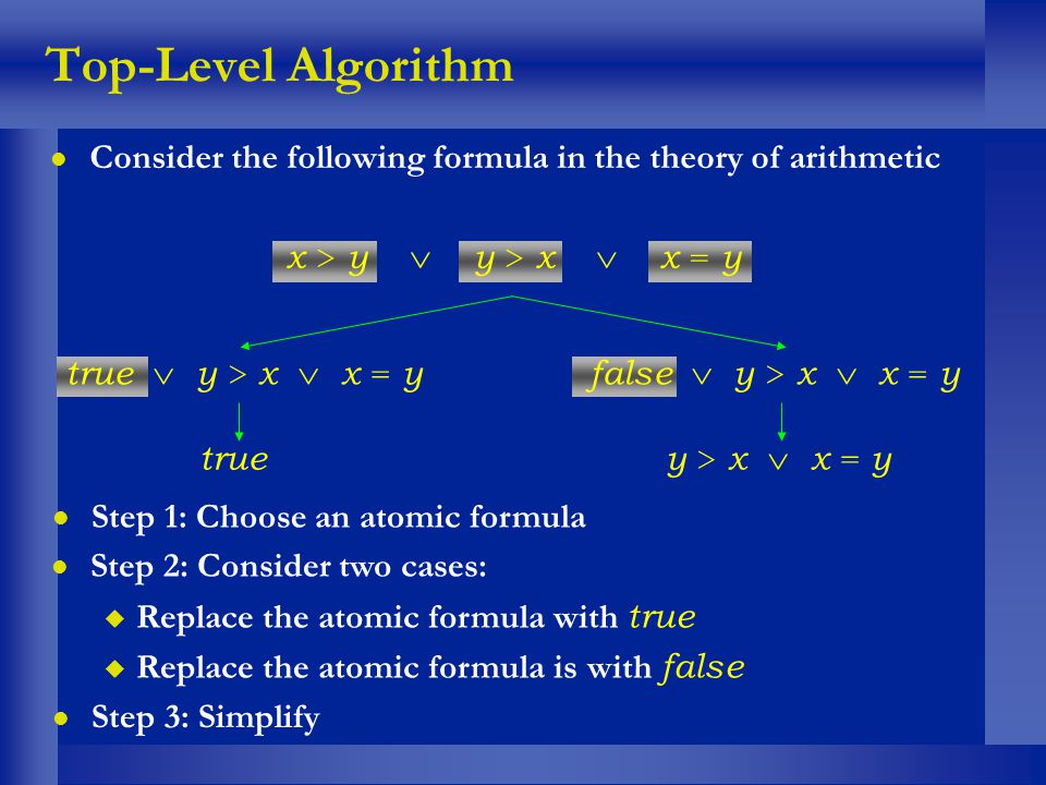Top-Level Algorithm l Consider the following formula in the theory of arithmetic x > y y > x x = y l Step 1: Choose an atomic formula l Step 2: Consid