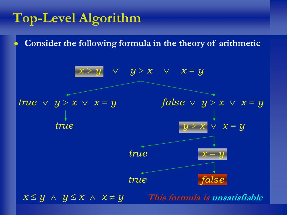 Top-Level Algorithm l Consider the following formula in the theory of arithmetic x > y y > x x = y true y > x x = yfalse y > x x = y true y > x x = y