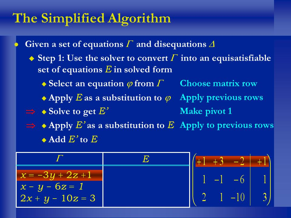 The Simplified Algorithm Given a set of equations and disequations Step 1: Use the solver to convert into an equisatisfiable set of equations E in sol