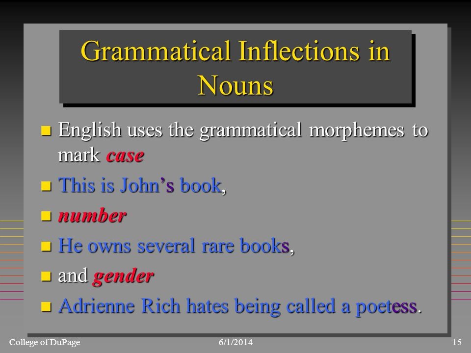 College of DuPage6/1/201415 Grammatical Inflections in Nouns n English uses the grammatical morphemes to mark case n This is Johns book, n number n He