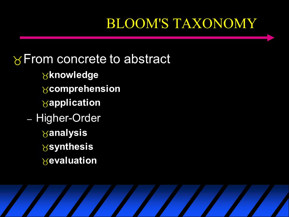 BLOOM S TAXONOMY From concrete to abstract knowledge comprehension application – Higher-Order analysis synthesis evaluation