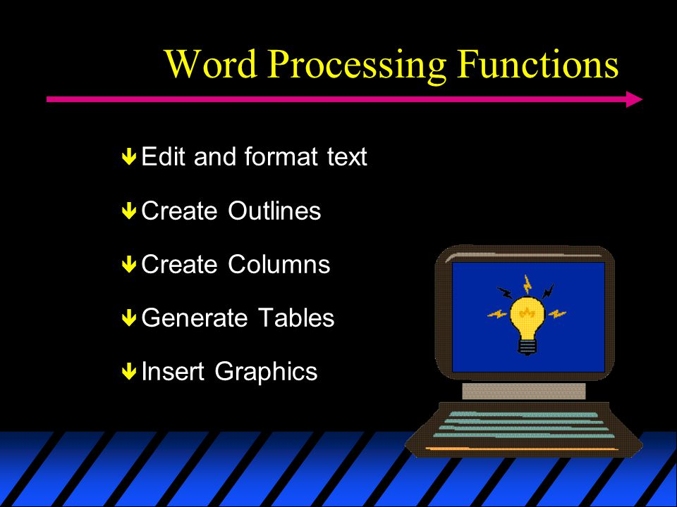 Word Processing Functions Edit and format text Create Outlines Create Columns Generate Tables Insert Graphics