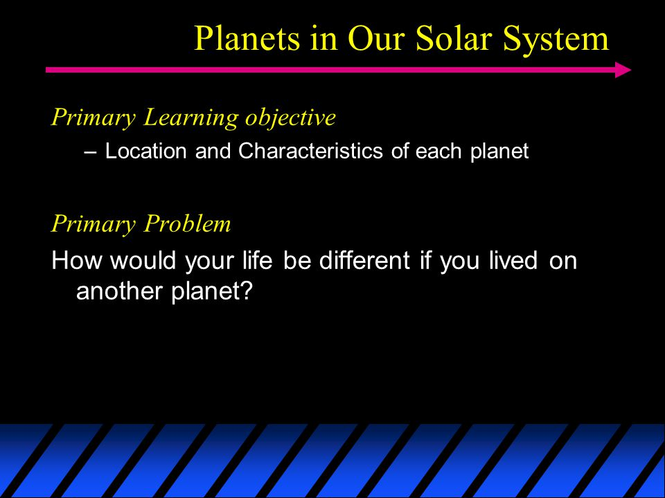 Planets in Our Solar System Primary Learning objective –Location and Characteristics of each planet Primary Problem How would your life be different if you lived on another planet?