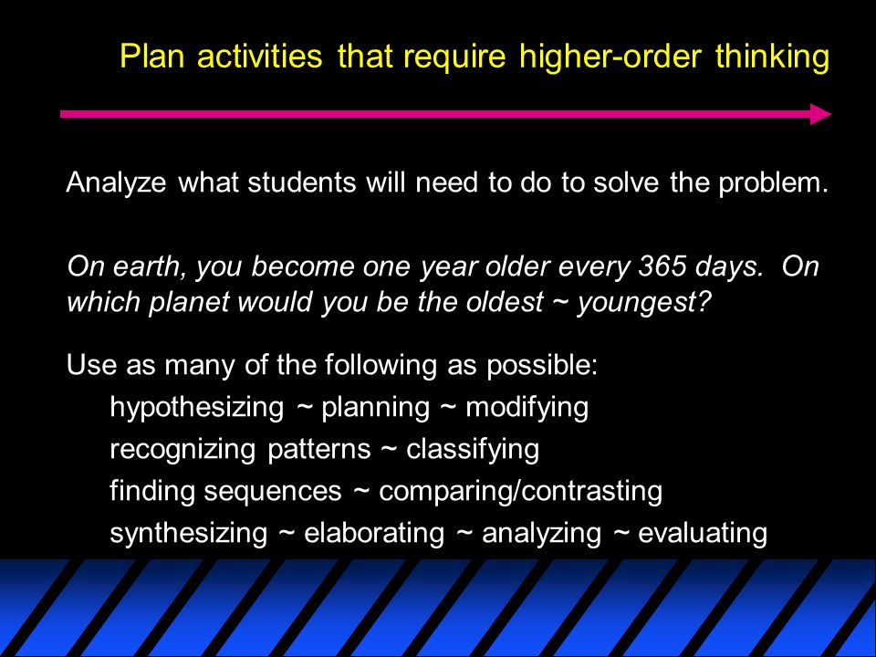 Plan activities that require higher-order thinking Analyze what students will need to do to solve the problem.