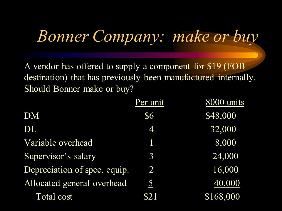 Bonner Company: make or buy A vendor has offered to supply a component for $19 (FOB destination) that has previously been manufactured internally. Sho
