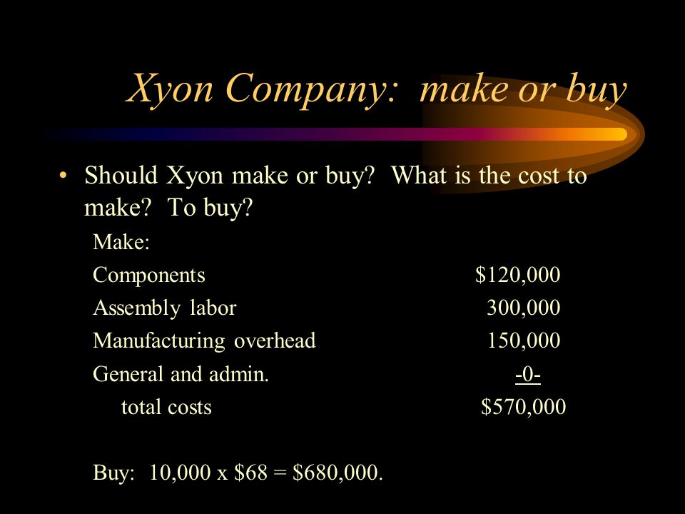 Xyon Company: make or buy Should Xyon make or buy? What is the cost to make? To buy? Make: Components $120,000 Assembly labor 300,000 Manufacturing ov