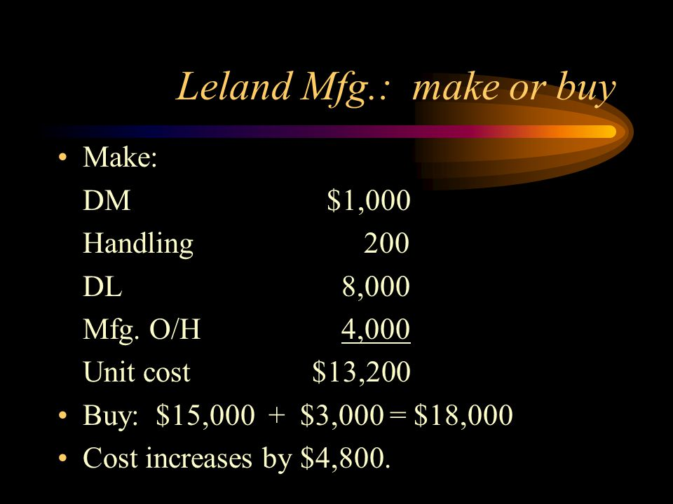 Leland Mfg.: make or buy Make: DM$1,000 Handling 200 DL 8,000 Mfg. O/H 4,000 Unit cost $13,200 Buy: $15,000 + $3,000 = $18,000 Cost increases by $4,80