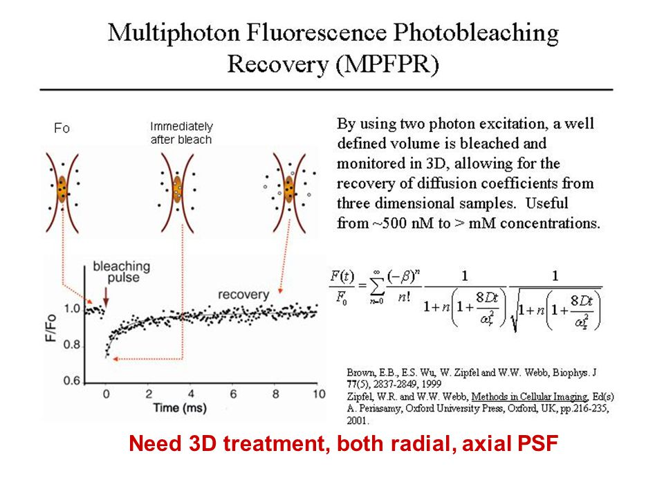 Multiphoton bleaching Need 3D treatment, both radial, axial PSF