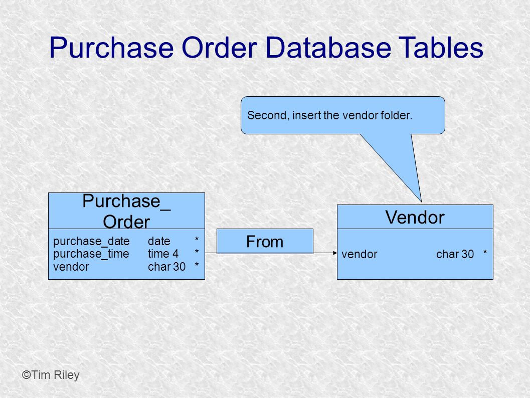 Purchase Order Database Tables ©Tim Riley From Purchase_ Order purchase_datedate* purchase_timetime 4* vendorchar 30* Vendor vendorchar 30* Second, insert the vendor folder.