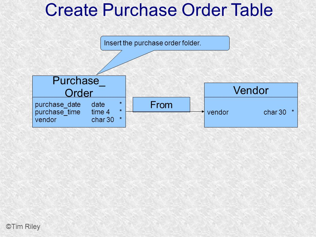 Create Purchase Order Table ©Tim Riley From Purchase_ Order purchase_datedate* purchase_timetime 4* vendorchar 30* Vendor vendorchar 30* Insert the purchase order folder.