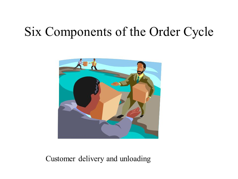 Six Components of the Order Cycle Customer delivery and unloading