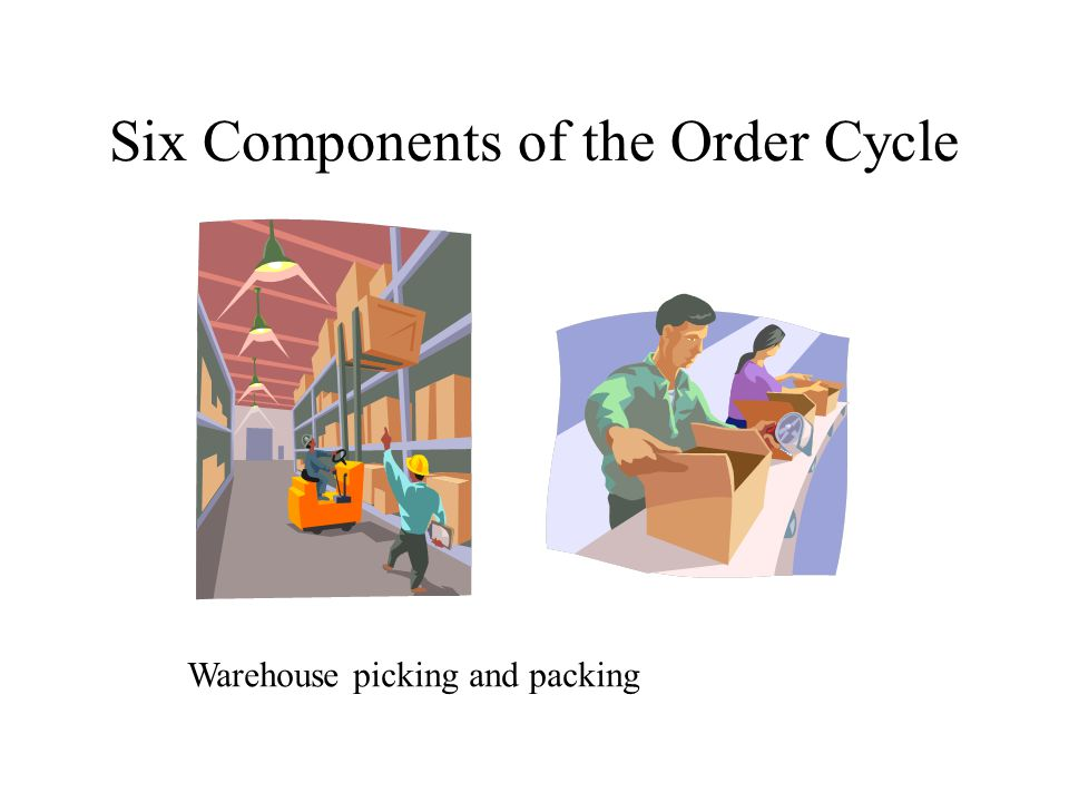 Six Components of the Order Cycle Warehouse picking and packing