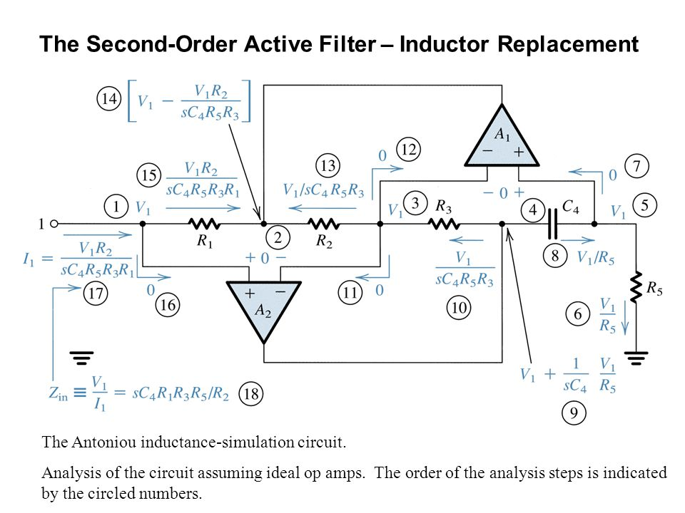 The Antoniou inductance-simulation circuit. Analysis of the circuit assuming ideal op amps. The order of the analysis steps is indicated by the circle