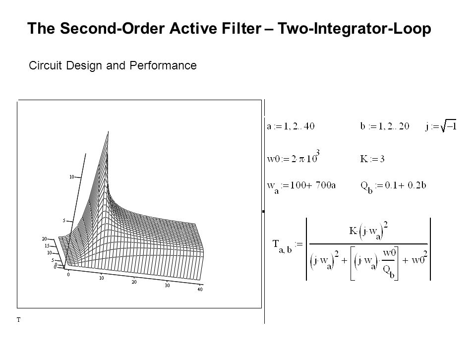 The Second-Order Active Filter – Two-Integrator-Loop Circuit Design and Performance