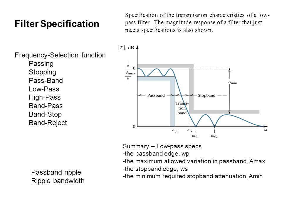 Specification of the transmission characteristics of a low- pass filter.