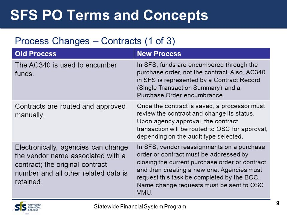 Statewide Financial System Program 9 Process Changes – Contracts (1 of 3) SFS PO Terms and Concepts Old ProcessNew Process The AC340 is used to encumber funds.