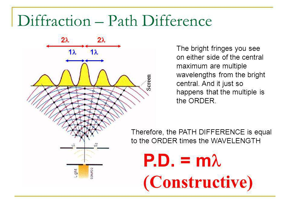 Diffraction – Path Difference 1 1 2 2 The bright fringes you see on either side of the central maximum are multiple wavelengths from the bright centra