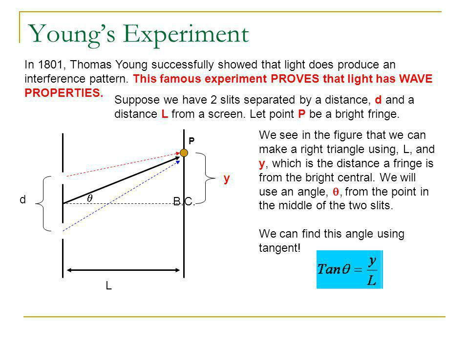 Youngs Experiment In 1801, Thomas Young successfully showed that light does produce an interference pattern. This famous experiment PROVES that light