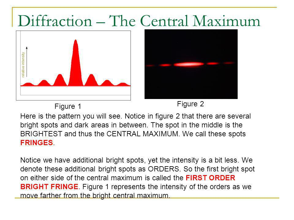 Diffraction – The Central Maximum Here is the pattern you will see. Notice in figure 2 that there are several bright spots and dark areas in between.