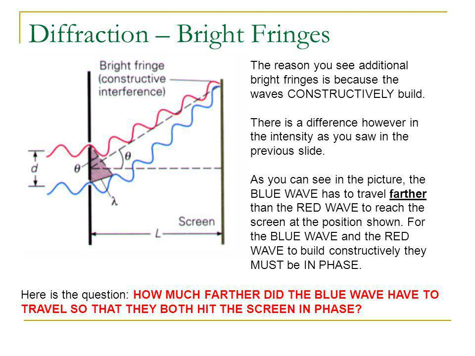 Diffraction – Bright Fringes The reason you see additional bright fringes is because the waves CONSTRUCTIVELY build. There is a difference however in