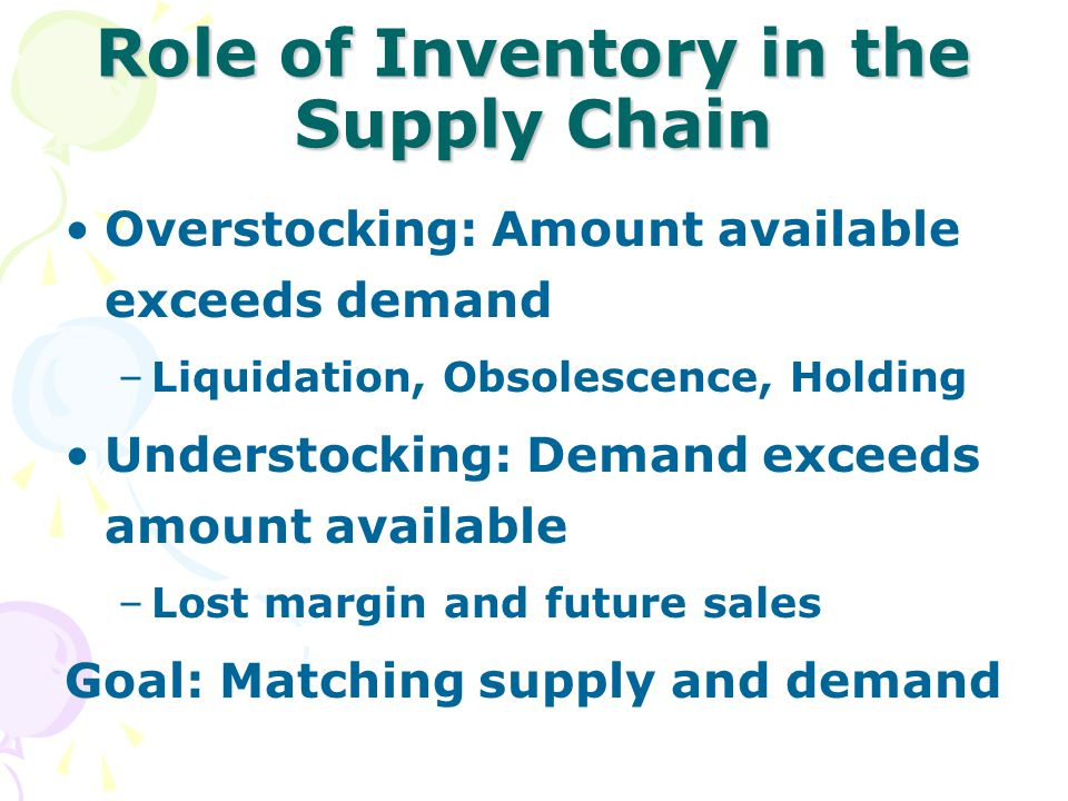 Role of Inventory in the Supply Chain Overstocking: Amount available exceeds demand –Liquidation, Obsolescence, Holding Understocking: Demand exceeds