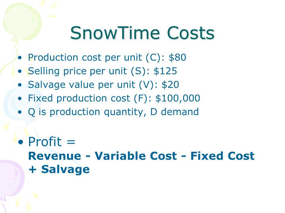 SnowTime Costs Production cost per unit (C): $80 Selling price per unit (S): $125 Salvage value per unit (V): $20 Fixed production cost (F): $100,000