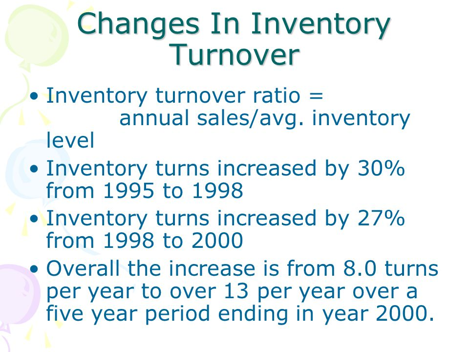 Changes In Inventory Turnover Inventory turnover ratio = annual sales/avg. inventory level Inventory turns increased by 30% from 1995 to 1998 Inventor