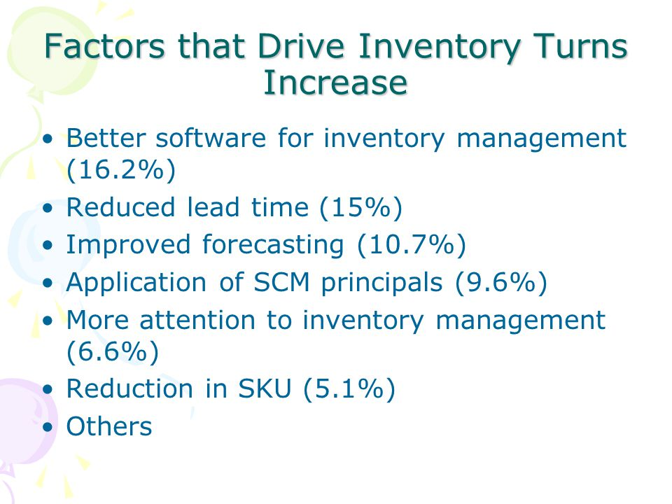 Factors that Drive Inventory Turns Increase Better software for inventory management (16.2%) Reduced lead time (15%) Improved forecasting (10.7%) Appl